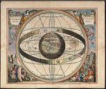 Das antike und mittelalterliche Weltbild: die Erde als Kugel